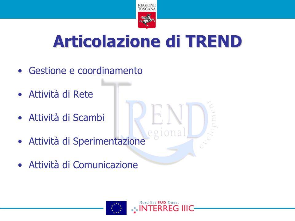 Articolazione di TREND Gestione e coordinamento Attività di Rete Attività di Scambi Attività di Sperimentazione Attività di Comunicazione