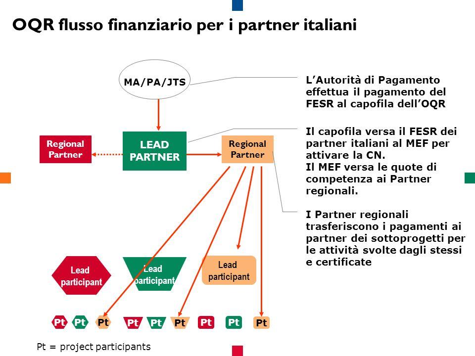 Regional Partner Pt Lead participant Pt Lead participant Regional Partner MA/PA/JTS LAutorità di Pagamento effettua il pagamento del FESR al capofila dellOQR Il capofila versa il FESR dei partner italiani al MEF per attivare la CN.