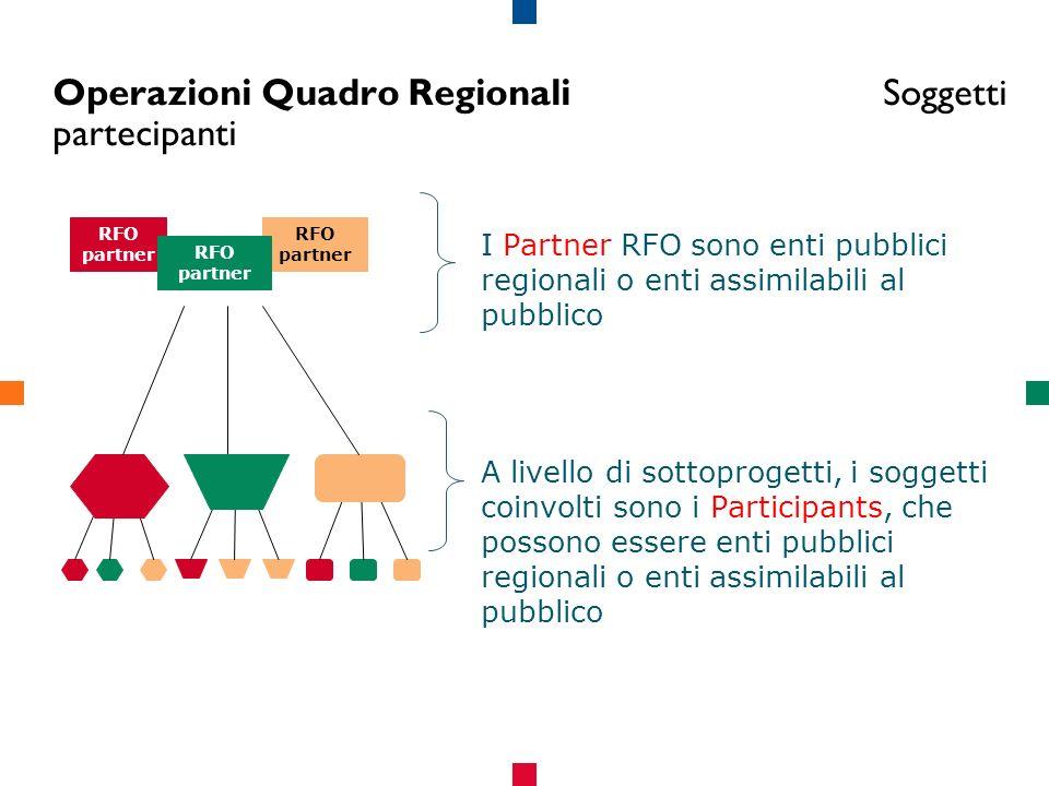 Operazioni Quadro Regionali Soggetti partecipanti I Partner RFO sono enti pubblici regionali o enti assimilabili al pubblico A livello di sottoprogetti, i soggetti coinvolti sono i Participants, che possono essere enti pubblici regionali o enti assimilabili al pubblico RFO partner
