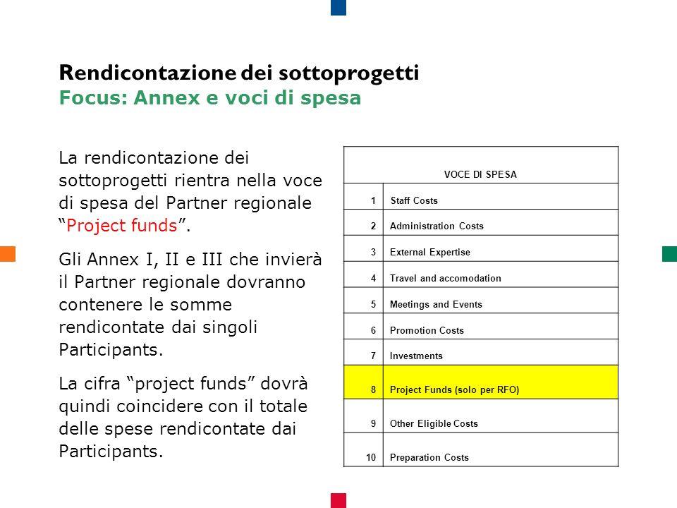 Rendicontazione dei sottoprogetti Focus: Annex e voci di spesa La rendicontazione dei sottoprogetti rientra nella voce di spesa del Partner regionaleProject funds.