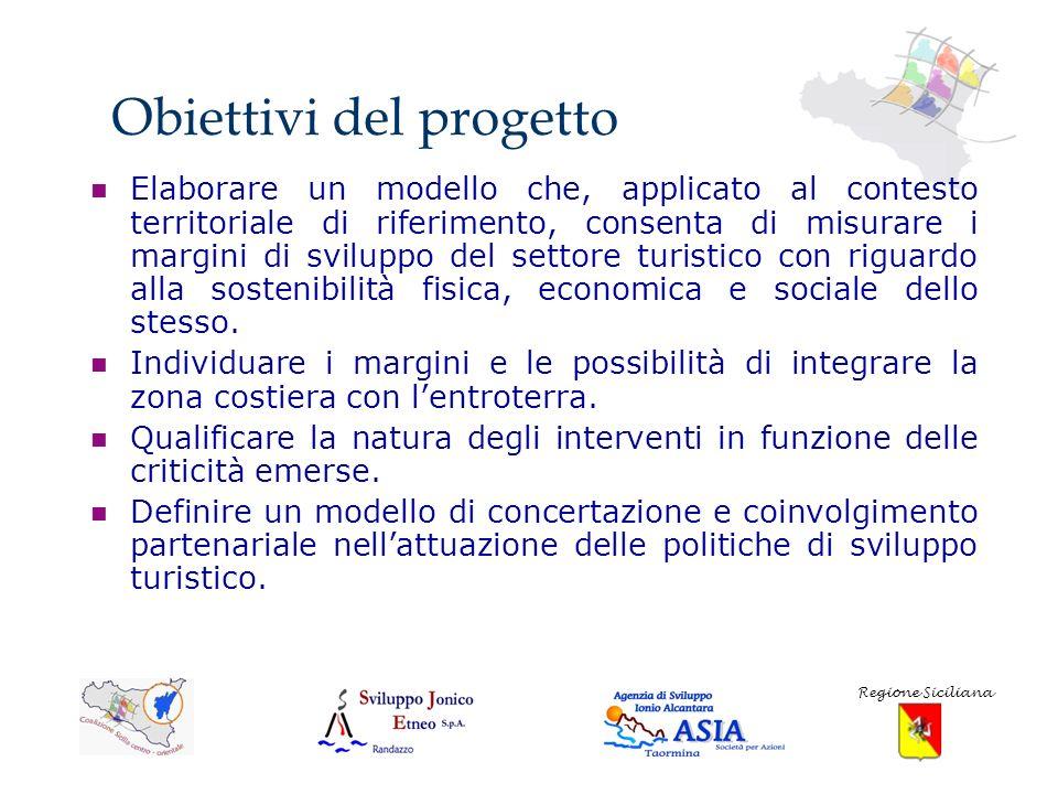 Obiettivi del progetto Elaborare un modello che, applicato al contesto territoriale di riferimento, consenta di misurare i margini di sviluppo del settore turistico con riguardo alla sostenibilità fisica, economica e sociale dello stesso.