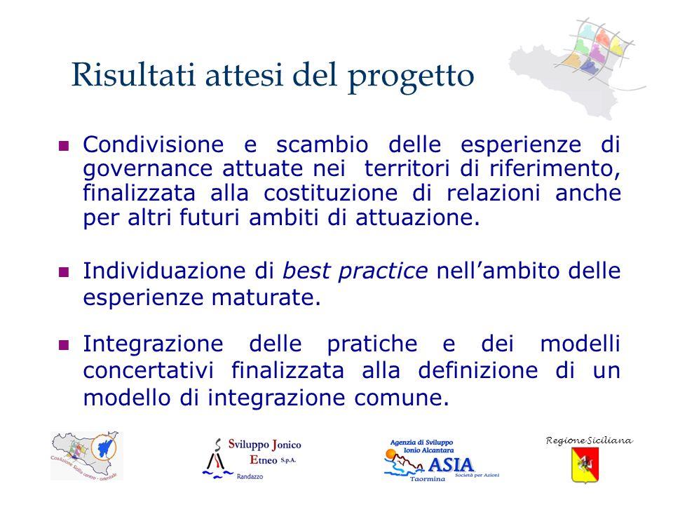 Realizzazione di un modello base di analisi per lintegrazione e lo sviluppo dei contesti turistici regionali Coalizione Sicilia centro orientale Regione Siciliana Salvatore Spartà Tel.