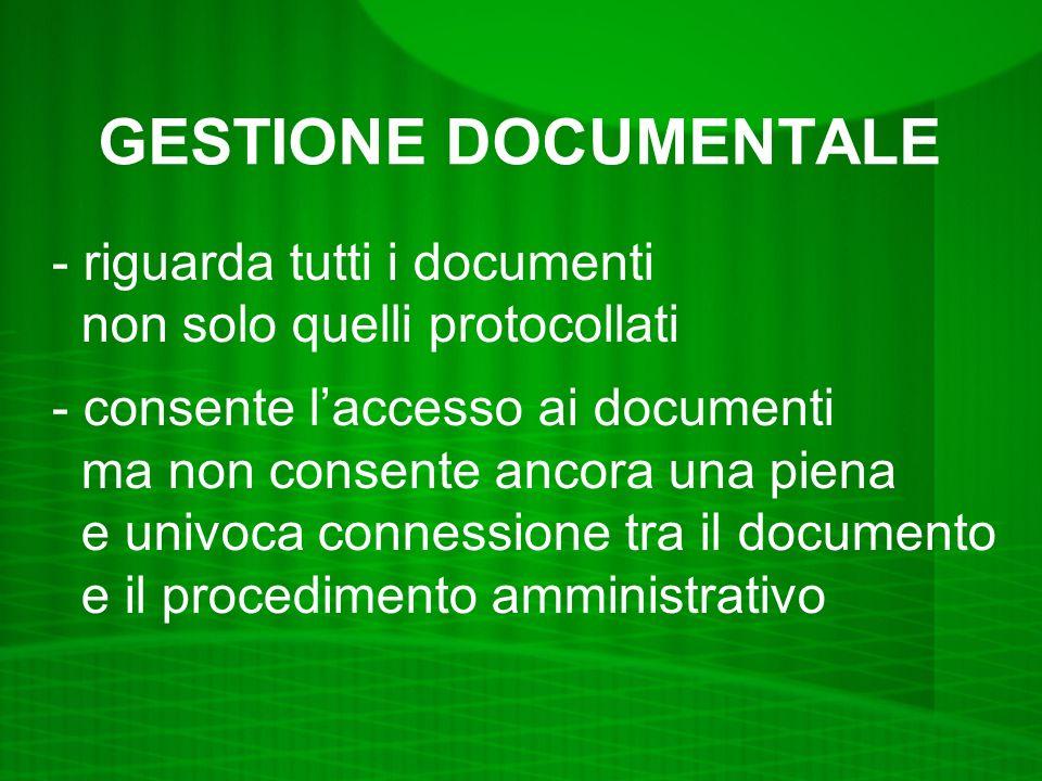 GESTIONE DOCUMENTALE - riguarda tutti i documenti non solo quelli protocollati - consente laccesso ai documenti ma non consente ancora una piena e univoca connessione tra il documento e il procedimento amministrativo