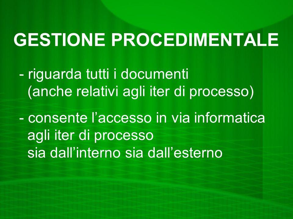 GESTIONE PROCEDIMENTALE - riguarda tutti i documenti (anche relativi agli iter di processo) - consente laccesso in via informatica agli iter di processo sia dallinterno sia dallesterno