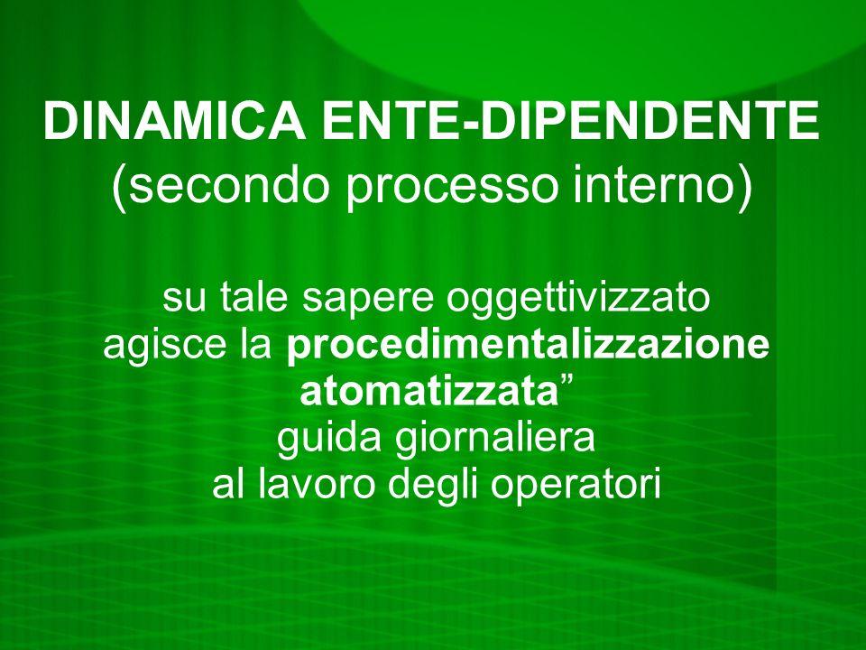 DINAMICA ENTE-DIPENDENTE (secondo processo interno) su tale sapere oggettivizzato agisce la procedimentalizzazione atomatizzata guida giornaliera al lavoro degli operatori