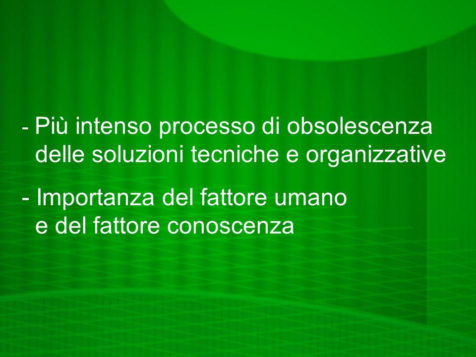 - Più intenso processo di obsolescenza delle soluzioni tecniche e organizzative - Importanza del fattore umano e del fattore conoscenza