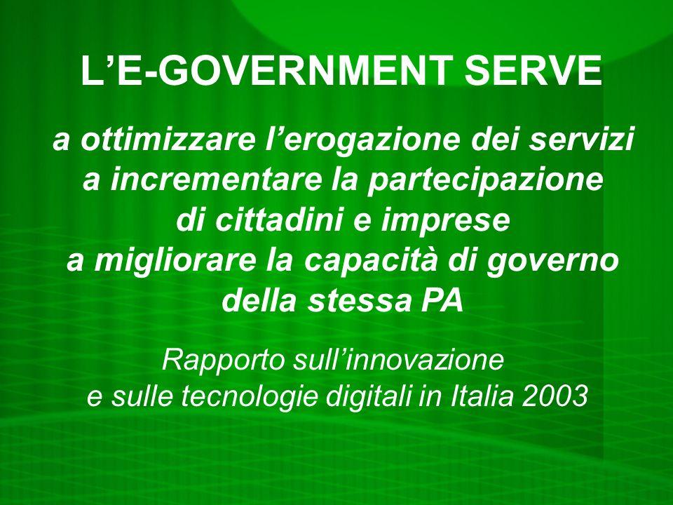 LE-GOVERNMENT SERVE a ottimizzare lerogazione dei servizi a incrementare la partecipazione di cittadini e imprese a migliorare la capacità di governo della stessa PA Rapporto sullinnovazione e sulle tecnologie digitali in Italia 2003