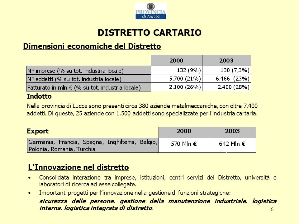 6 DISTRETTO CARTARIO Dimensioni economiche del Distretto Indotto Nella provincia di Lucca sono presenti circa 380 aziende metalmeccaniche, con oltre 7.400 addetti.