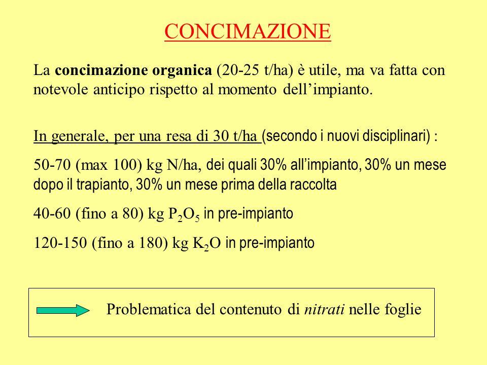 CONCIMAZIONE La concimazione organica (20-25 t/ha) è utile, ma va fatta con notevole anticipo rispetto al momento dellimpianto. In generale, per una r