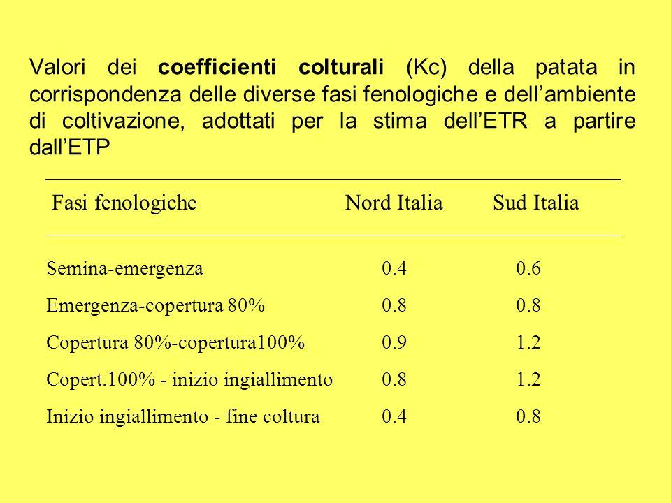 Valori dei coefficienti colturali (Kc) della patata in corrispondenza delle diverse fasi fenologiche e dellambiente di coltivazione, adottati per la s