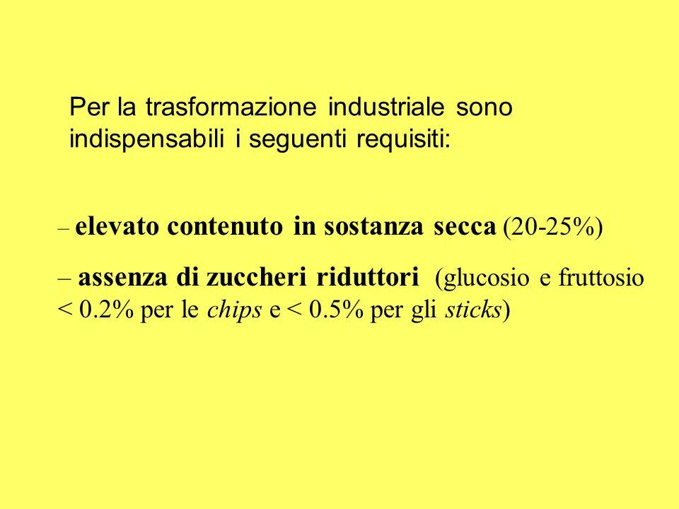 Per la trasformazione industriale sono indispensabili i seguenti requisiti: – elevato contenuto in sostanza secca (20-25%) – assenza di zuccheri ridut