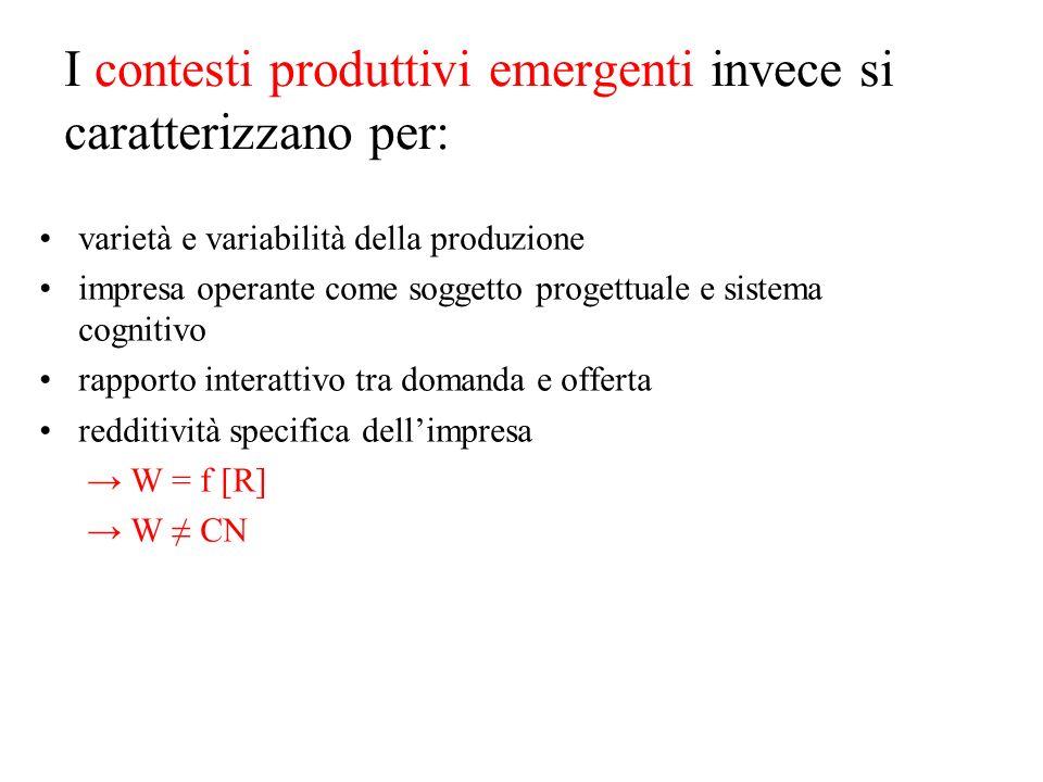 I contesti produttivi emergenti invece si caratterizzano per: varietà e variabilità della produzione impresa operante come soggetto progettuale e sistema cognitivo rapporto interattivo tra domanda e offerta redditività specifica dellimpresa W = f [R] W CN