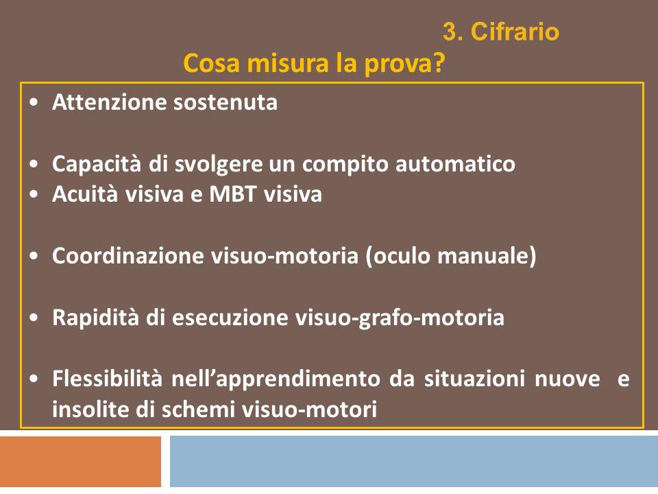 3. Cifrario Cosa misura la prova? Attenzione sostenuta Capacità di svolgere un compito automatico Acuità visiva e MBT visiva Coordinazione visuo-motor