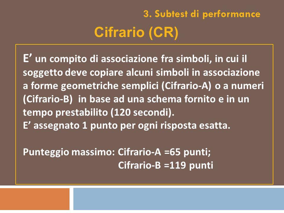 3. Subtest di performance Cifrario (CR) E un compito di associazione fra simboli, in cui il soggetto deve copiare alcuni simboli in associazione a for