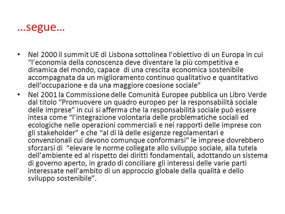 …segue… Nel 2000 il summit UE di Lisbona sottolinea lobiettivo di un Europa in cui leconomia della conoscenza deve diventare la più competitiva e dina