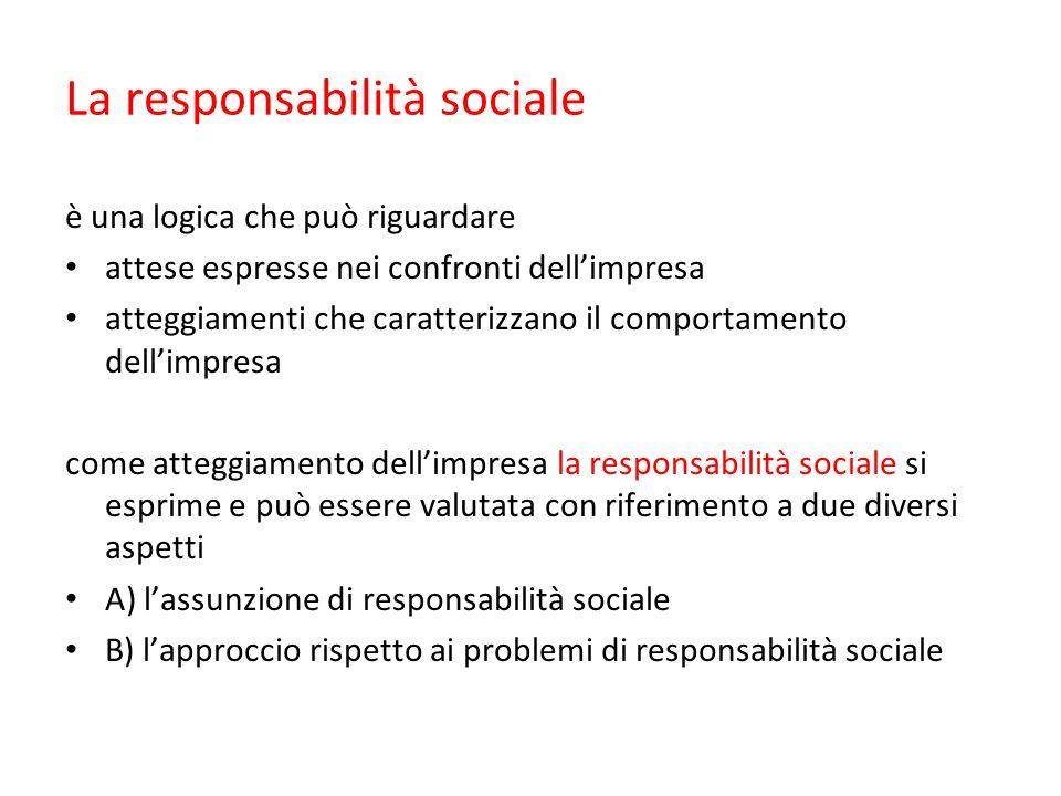 La responsabilità sociale è una logica che può riguardare attese espresse nei confronti dellimpresa atteggiamenti che caratterizzano il comportamento