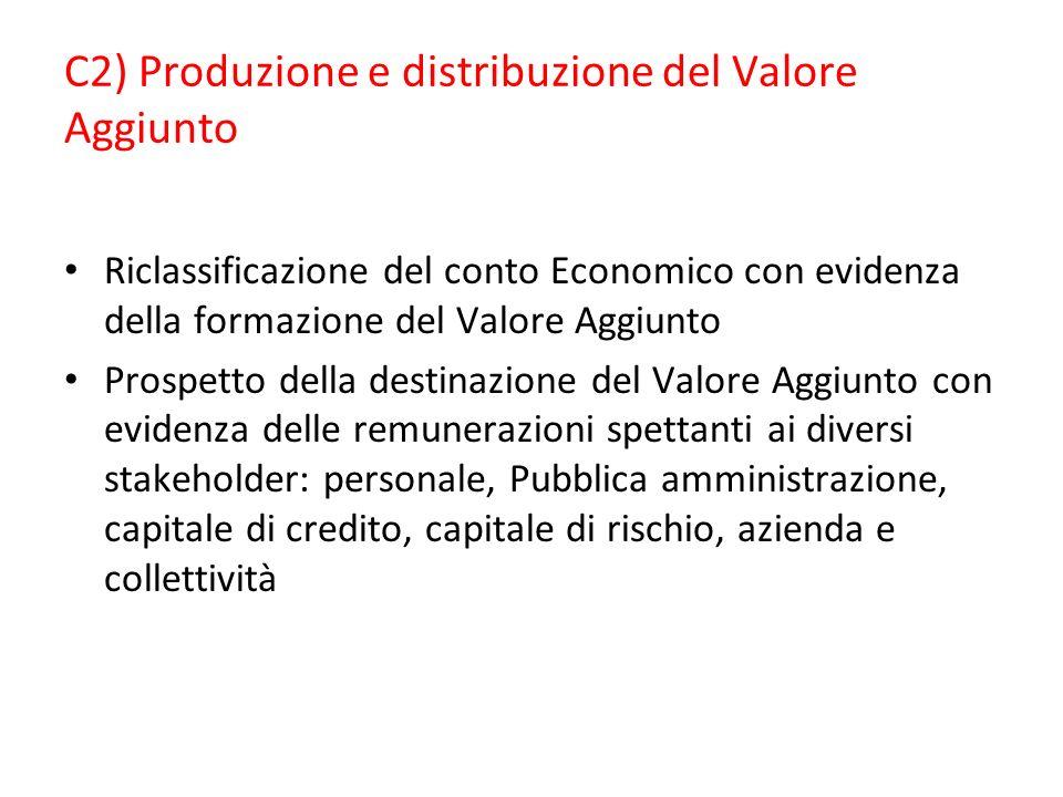 C2) Produzione e distribuzione del Valore Aggiunto Riclassificazione del conto Economico con evidenza della formazione del Valore Aggiunto Prospetto d