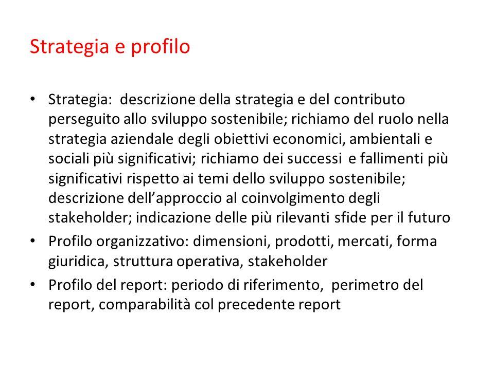 Strategia e profilo Strategia: descrizione della strategia e del contributo perseguito allo sviluppo sostenibile; richiamo del ruolo nella strategia a