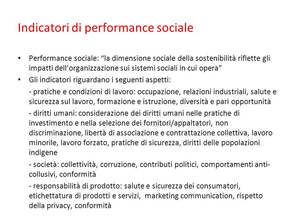 Indicatori di performance sociale Performance sociale: la dimensione sociale della sostenibilità riflette gli impatti dellorganizzazione sui sistemi s