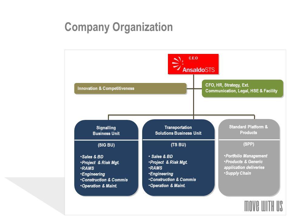 C.E.O Transportation Solutions Business Unit (TS BU) Sales & BD Project & Risk Mgt.