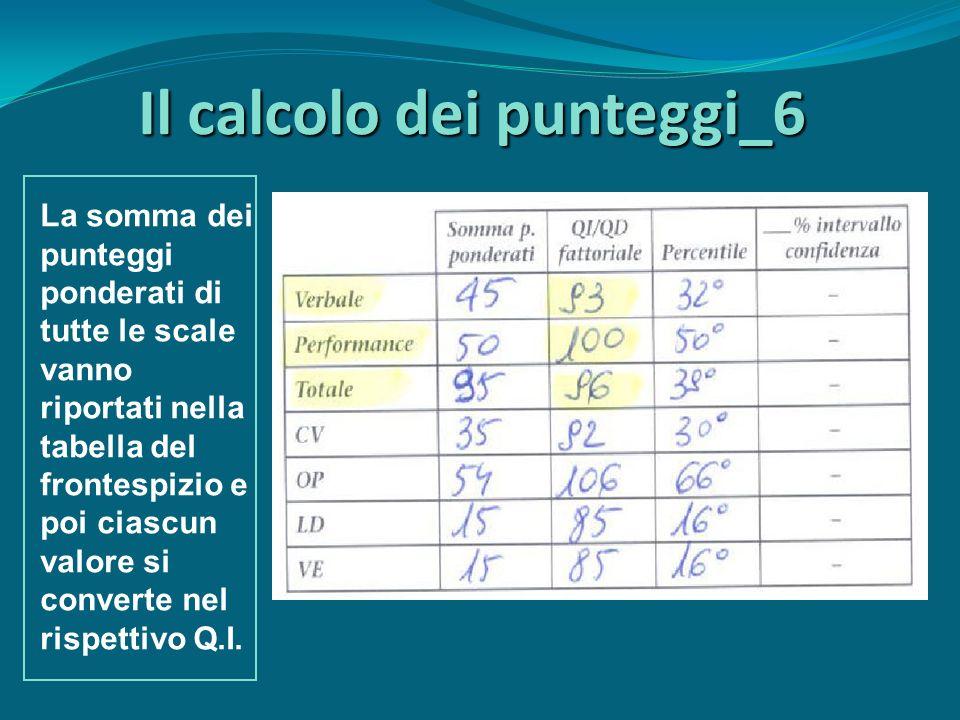 La somma dei punteggi ponderati di tutte le scale vanno riportati nella tabella del frontespizio e poi ciascun valore si converte nel rispettivo Q.I.