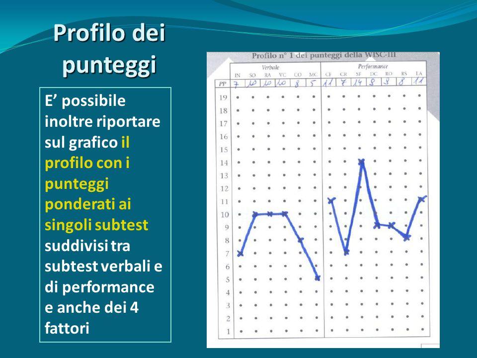 Profilo dei punteggi E possibile inoltre riportare sul grafico il profilo con i punteggi ponderati ai singoli subtest suddivisi tra subtest verbali e di performance e anche dei 4 fattori