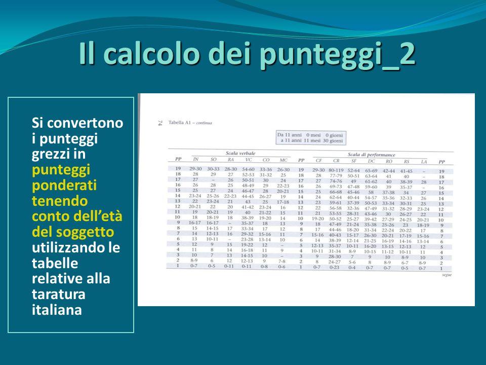 Il calcolo dei punteggi_2 Si convertono i punteggi grezzi in punteggi ponderati tenendo conto delletà del soggetto utilizzando le tabelle relative alla taratura italiana
