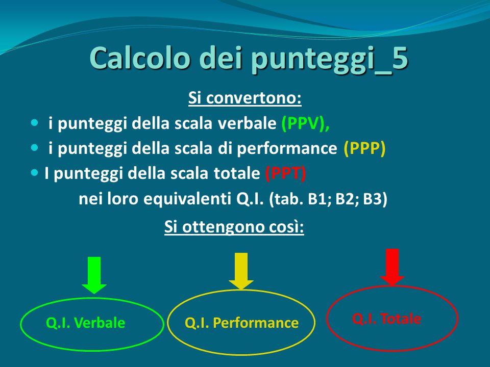 Calcolo dei punteggi_5 Si convertono: i punteggi della scala verbale (PPV), i punteggi della scala di performance (PPP) I punteggi della scala totale (PPT) nei loro equivalenti Q.I.