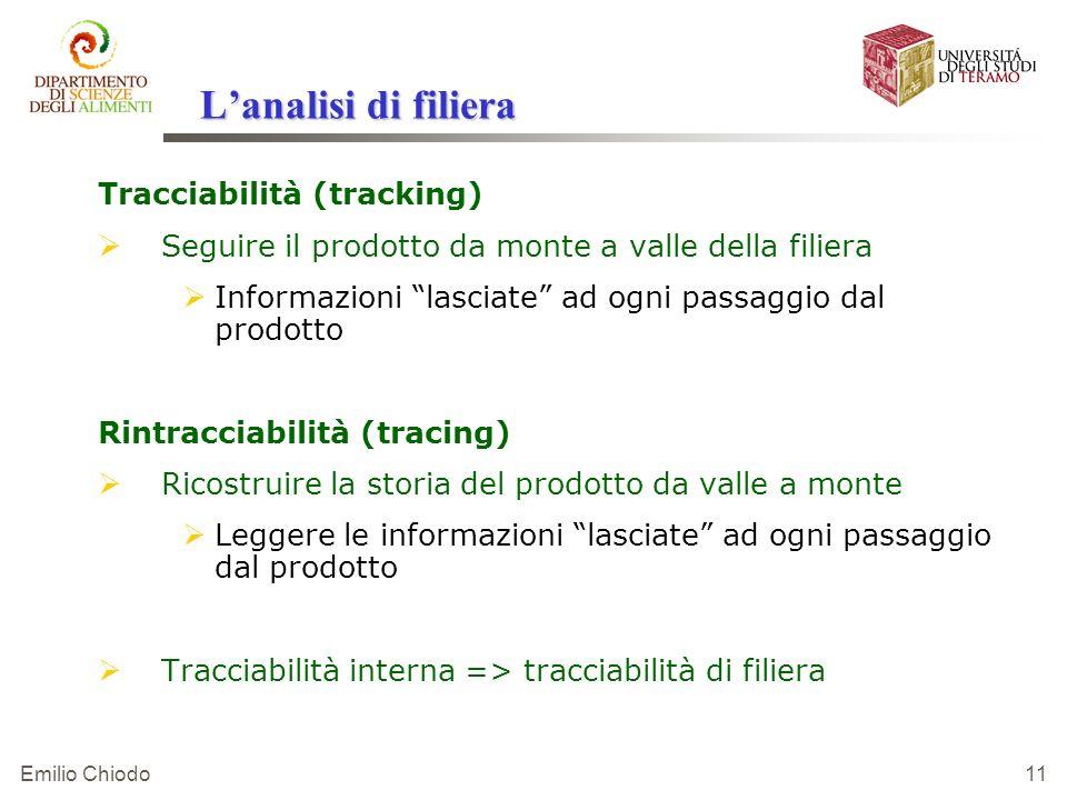 Emilio Chiodo 11 Tracciabilità (tracking) Seguire il prodotto da monte a valle della filiera Informazioni lasciate ad ogni passaggio dal prodotto Rint