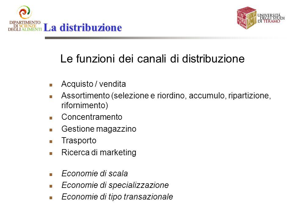 La distribuzione Le funzioni dei canali di distribuzione Acquisto / vendita Assortimento (selezione e riordino, accumulo, ripartizione, rifornimento)
