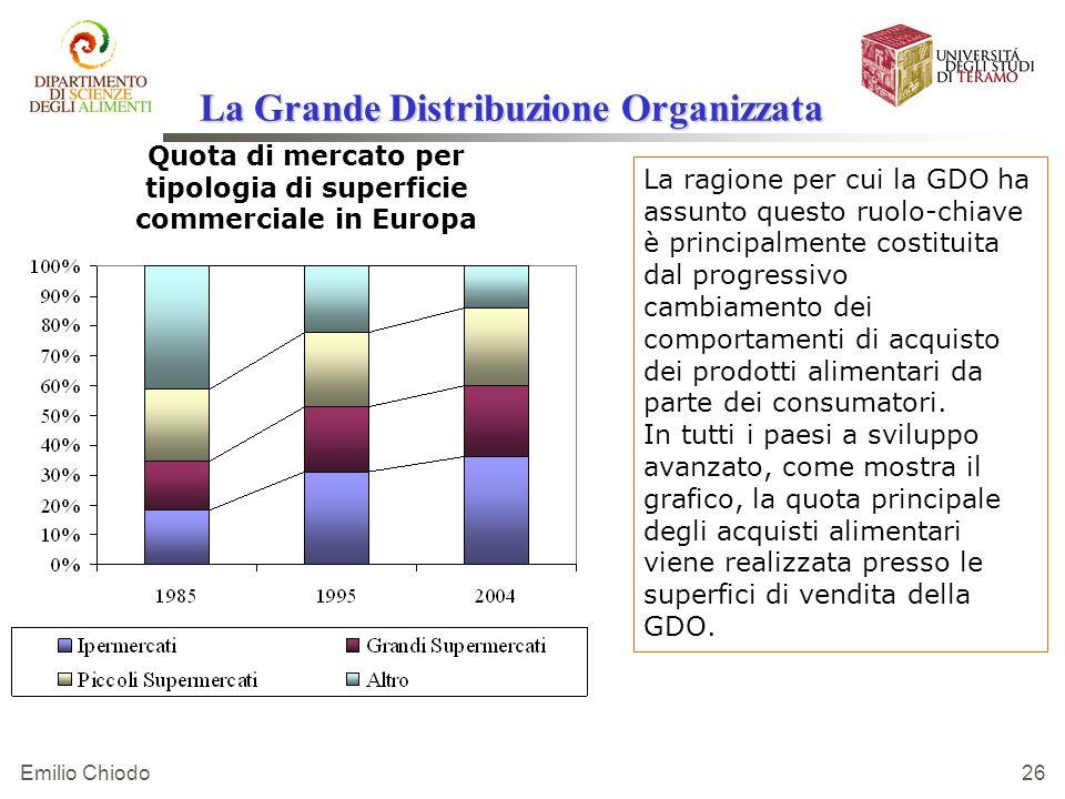 Emilio Chiodo 26 La ragione per cui la GDO ha assunto questo ruolo-chiave è principalmente costituita dal progressivo cambiamento dei comportamenti di