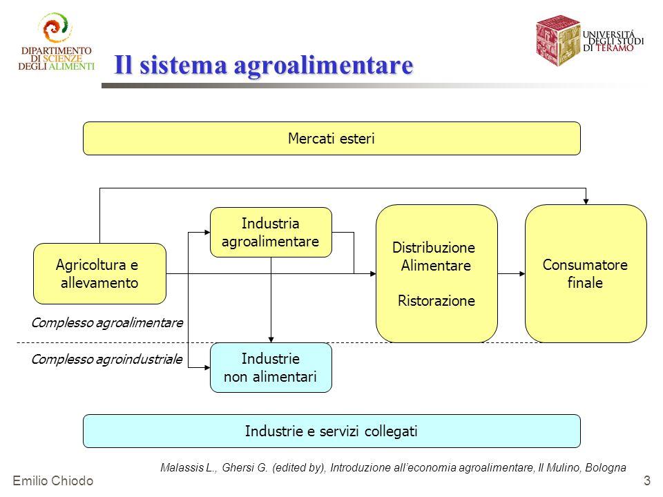 Emilio Chiodo 3 Il sistema agroalimentare Agricoltura e allevamento Industria agroalimentare Industrie non alimentari Distribuzione Alimentare Ristora