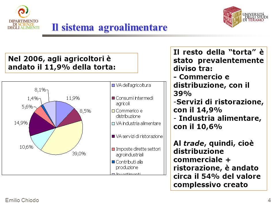 Emilio Chiodo 15 Dal questo punto di vista, il sistema agroalimentare, non solo in Italia, presenta una situazione particolarmente critica: - -Tantissimi produttori agricoli di piccole e piccolissime dimensioni - - Molte industrie alimentari di dimensione medio- piccola, anche se variabile per settore e zona - - Poche e grandi imprese della Distribuzione Organizzata (o Grande Distribuzione Organizzata, GDO) In Italia: - -Aziende agricole: 2,5 milioni (censimento 2000) - - Imprese industria alimentare: 70 mila (2003) - - Supermercati: 7358 (2003) - - Ipermercati: 569 (2003) - - Quota di mercato dei primi 6 gruppi della GDO (Mecades, Coop Italia, ESD Italia, Rinascente/Intermedia, Gruppo Carrefour, Conad) = 75,6% Il sistema agroalimentare
