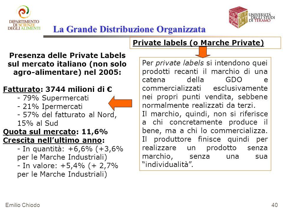 Emilio Chiodo 40 Private labels (o Marche Private) Per private labels si intendono quei prodotti recanti il marchio di una catena della GDO e commerci