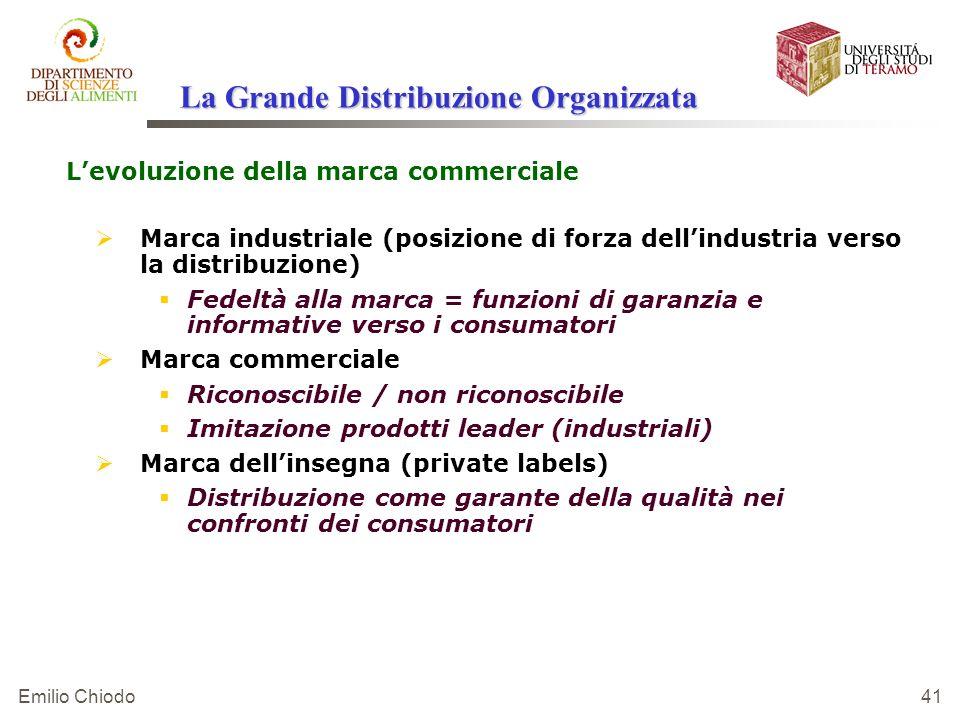 Emilio Chiodo 41 Levoluzione della marca commerciale Marca industriale (posizione di forza dellindustria verso la distribuzione) Fedeltà alla marca =