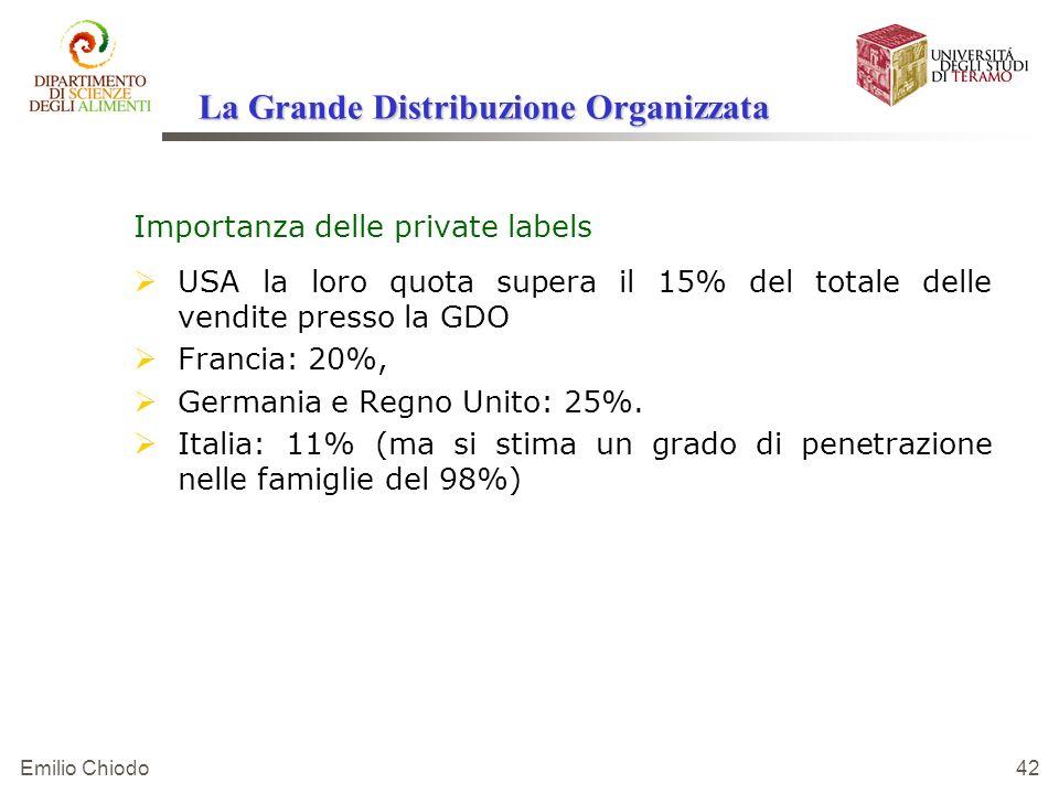Emilio Chiodo 42 Importanza delle private labels USA la loro quota supera il 15% del totale delle vendite presso la GDO Francia: 20%, Germania e Regno