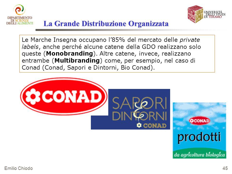 Emilio Chiodo 45 Le Marche Insegna occupano l85% del mercato delle private labels, anche perché alcune catene della GDO realizzano solo queste (Monobr