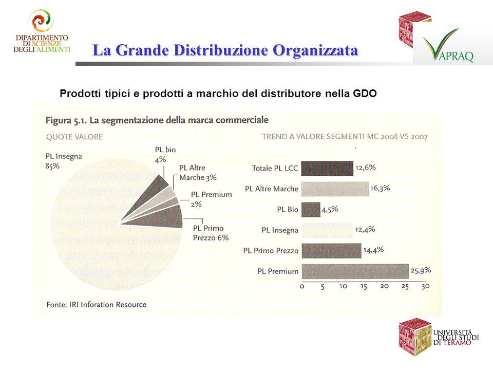 Prodotti tipici e prodotti a marchio del distributore nella GDO La Grande Distribuzione Organizzata