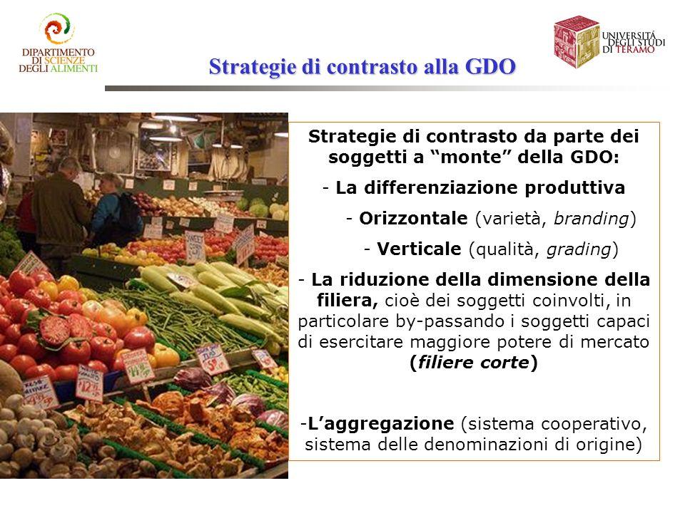 Strategie di contrasto alla GDO Strategie di contrasto da parte dei soggetti a monte della GDO: - - La differenziazione produttiva - - Orizzontale (va