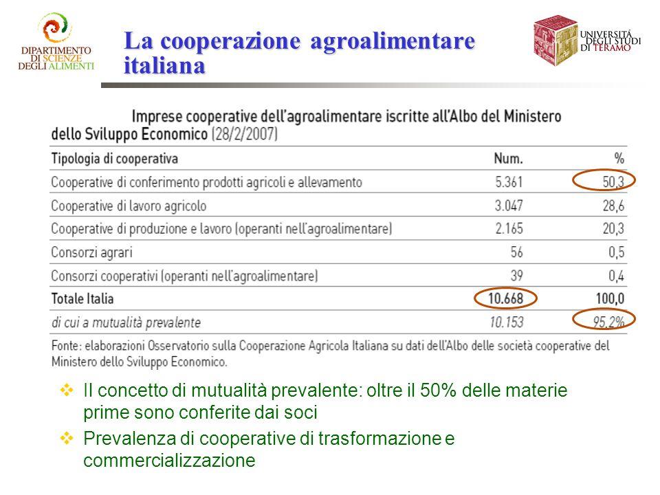 La cooperazione agroalimentare italiana Il concetto di mutualità prevalente: oltre il 50% delle materie prime sono conferite dai soci Prevalenza di co