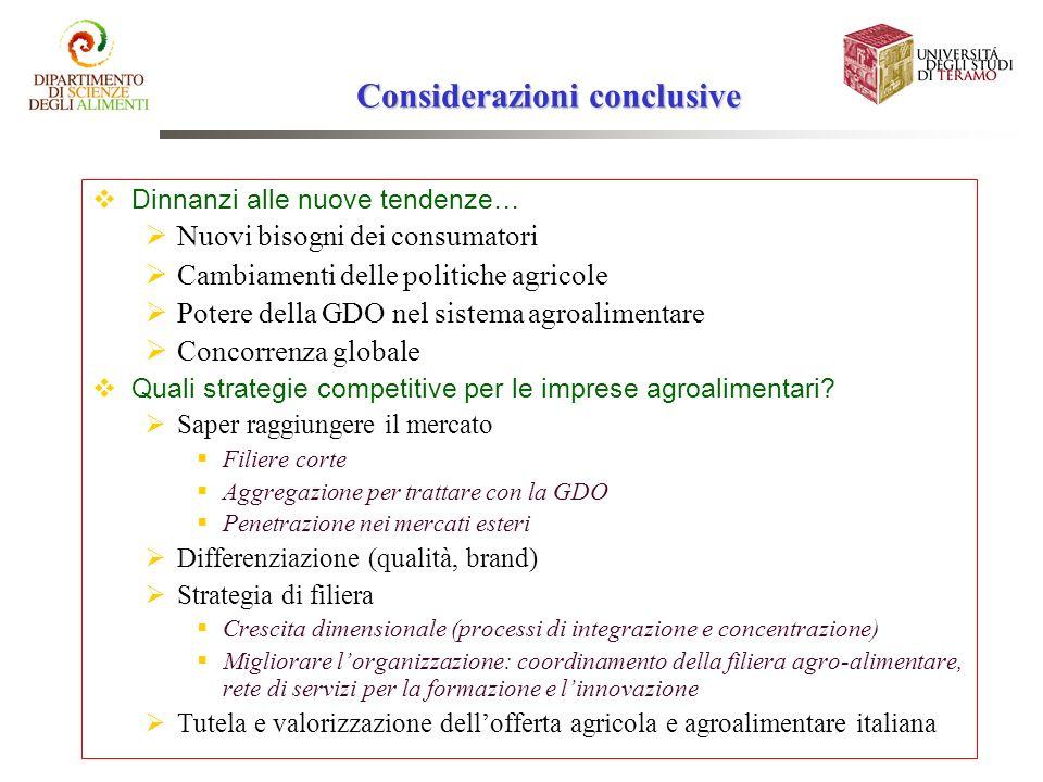 Considerazioni conclusive Dinnanzi alle nuove tendenze… Nuovi bisogni dei consumatori Cambiamenti delle politiche agricole Potere della GDO nel sistem