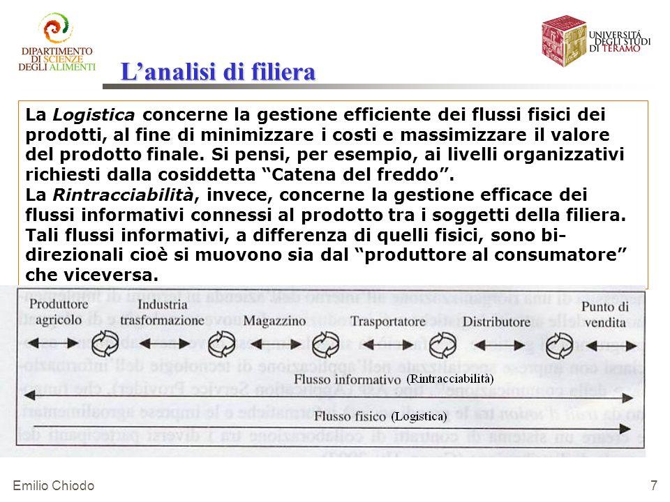 Emilio Chiodo 7 La Logistica concerne la gestione efficiente dei flussi fisici dei prodotti, al fine di minimizzare i costi e massimizzare il valore d