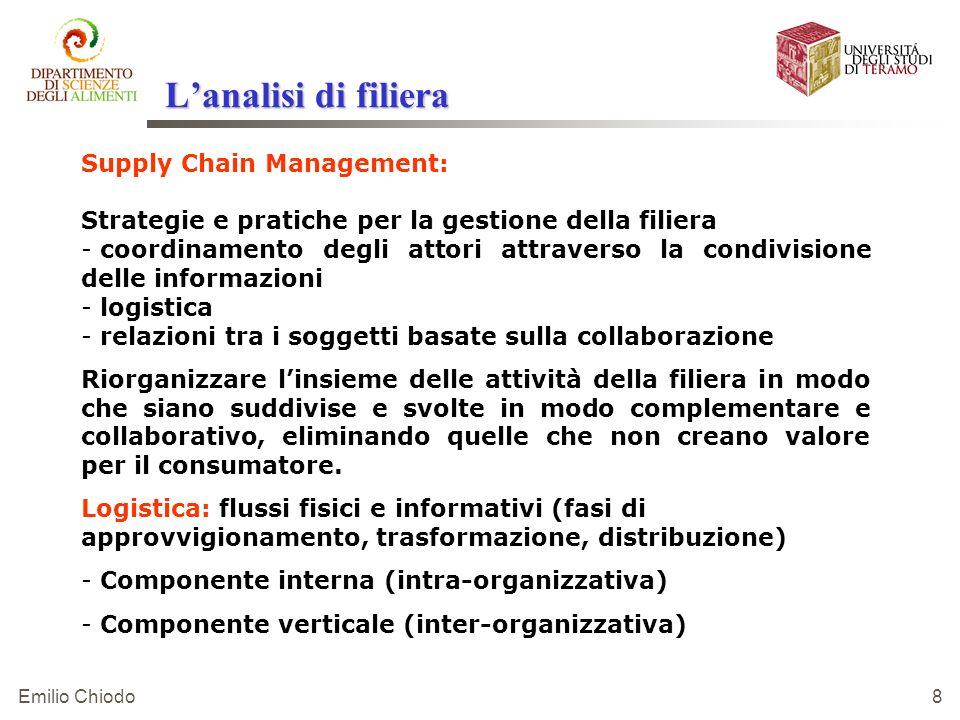 Emilio Chiodo 8 Lanalisi di filiera Supply Chain Management: Strategie e pratiche per la gestione della filiera - - coordinamento degli attori attrave