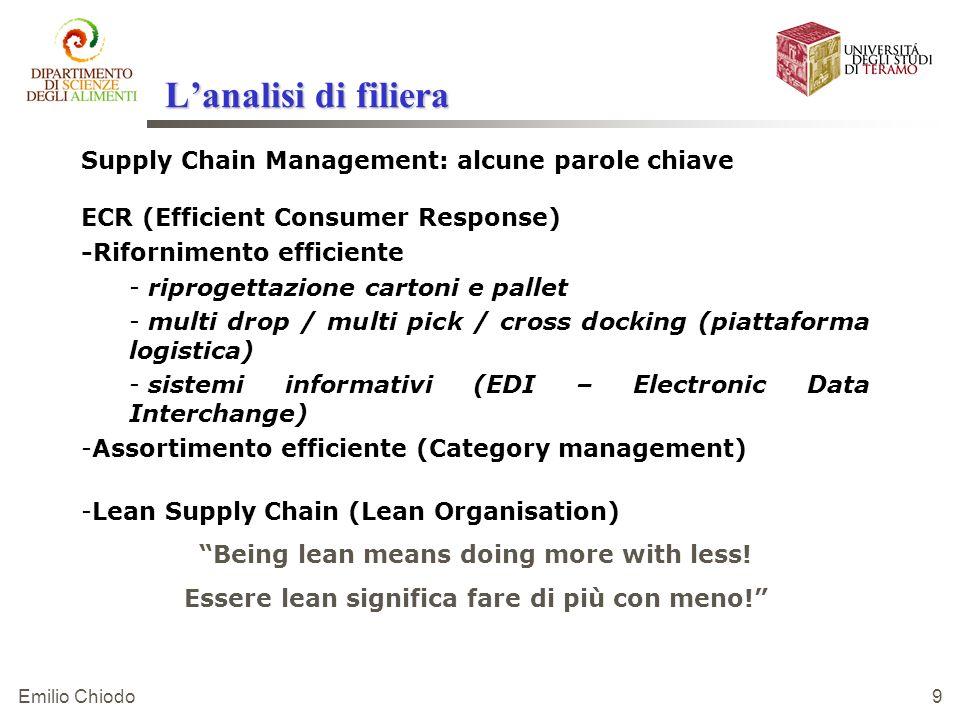 Emilio Chiodo 9 Lanalisi di filiera Supply Chain Management: alcune parole chiave ECR (Efficient Consumer Response) -Rifornimento efficiente - - ripro