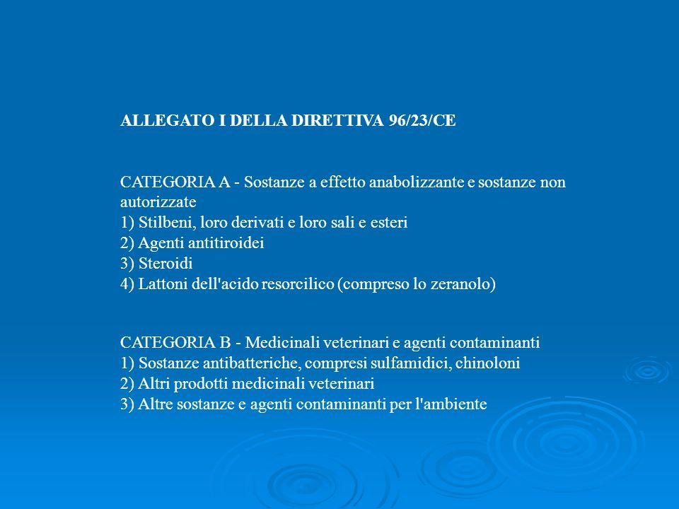 ALLEGATO I DELLA DIRETTIVA 96/23/CE CATEGORIA A - Sostanze a effetto anabolizzante e sostanze non autorizzate 1) Stilbeni, loro derivati e loro sali e