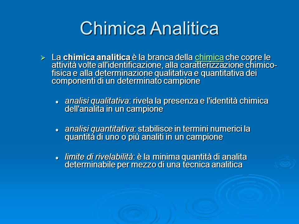 Chimica Analitica La chimica analitica è la branca della chimica che copre le attività volte all'identificazione, alla caratterizzazione chimico- fisi