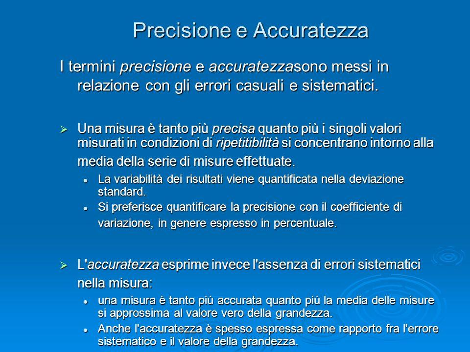 Precisione e Accuratezza I termini precisione e accuratezzasono messi in relazione con gli errori casuali e sistematici. Una misura è tanto più precis