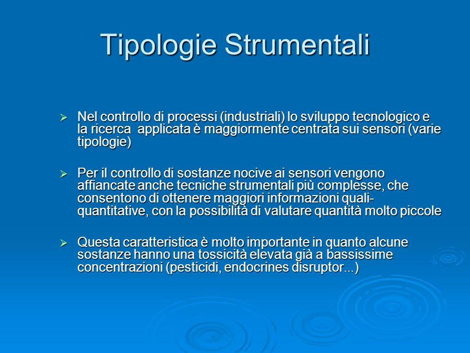 Tipologie Strumentali Nel controllo di processi (industriali) lo sviluppo tecnologico e la ricerca applicata è maggiormente centrata sui sensori (vari