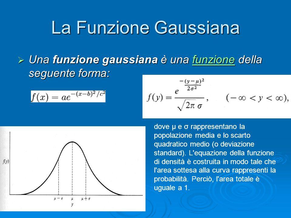 La Funzione Gaussiana Una funzione gaussiana è una funzione della seguente forma: Una funzione gaussiana è una funzione della seguente forma:funzione