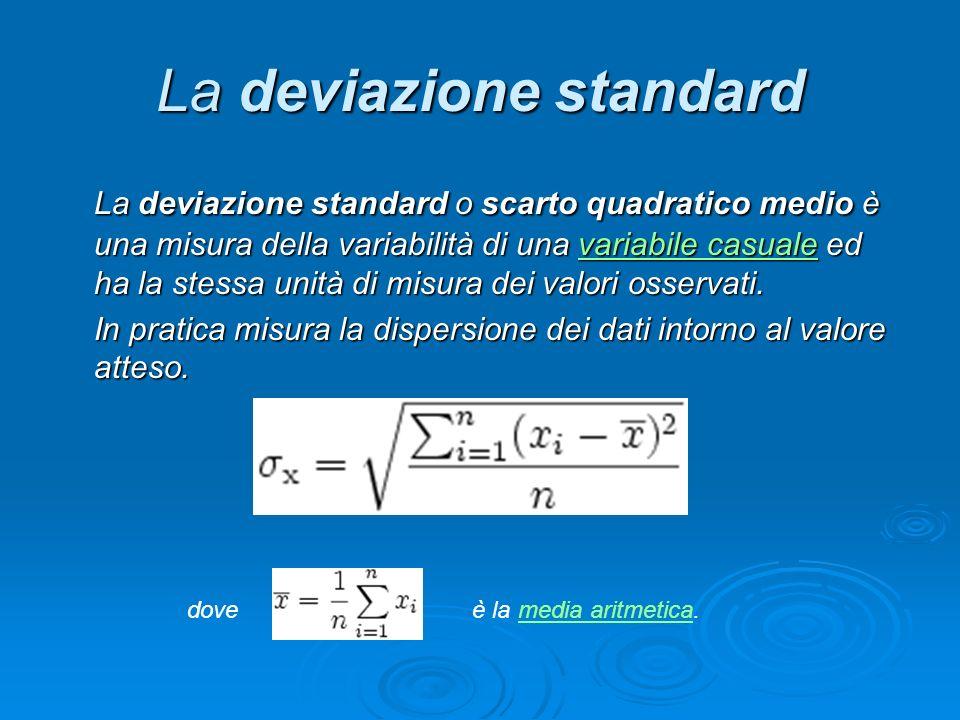 La deviazione standard La deviazione standard o scarto quadratico medio è una misura della variabilità di una variabile casuale ed ha la stessa unità